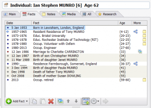 Fact Tab showing Surnames